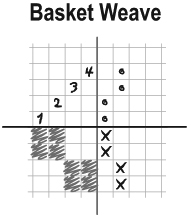 Weaving Draft C